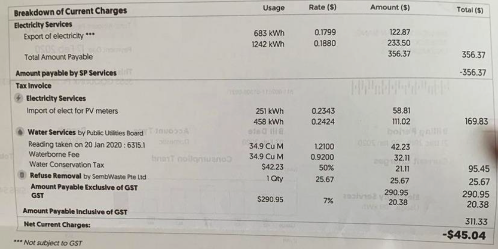 homeowner electricity bill with solar